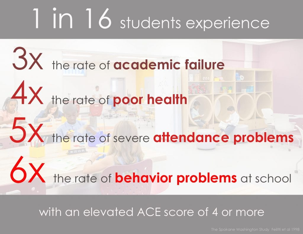 1 in 16 students experience